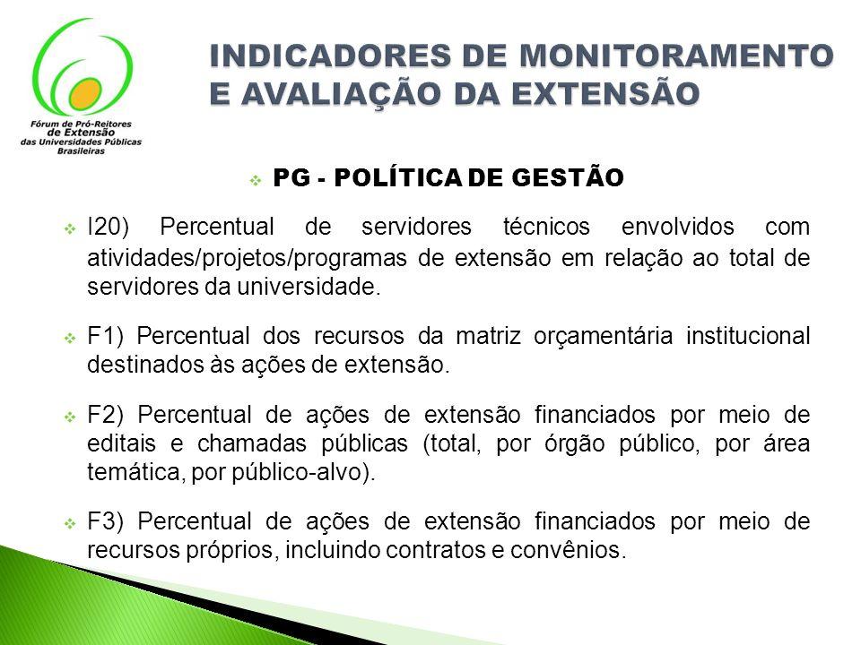 PG - POLÍTICA DE GESTÃO I20) Percentual de servidores técnicos envolvidos com atividades/projetos/programas de extensão em relação ao total de servido