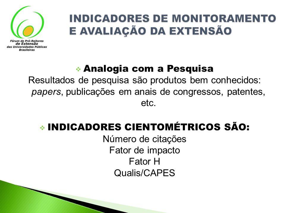 FATOR DE IMPACTO O FI é uma medida que reflete o número médio de citações de artigos científicos publicados em determinado periódico.