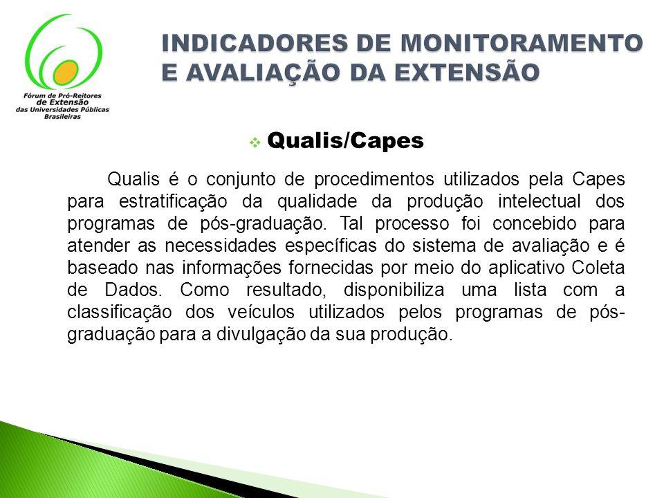 Qualis/Capes Qualis é o conjunto de procedimentos utilizados pela Capes para estratificação da qualidade da produção intelectual dos programas de pós-
