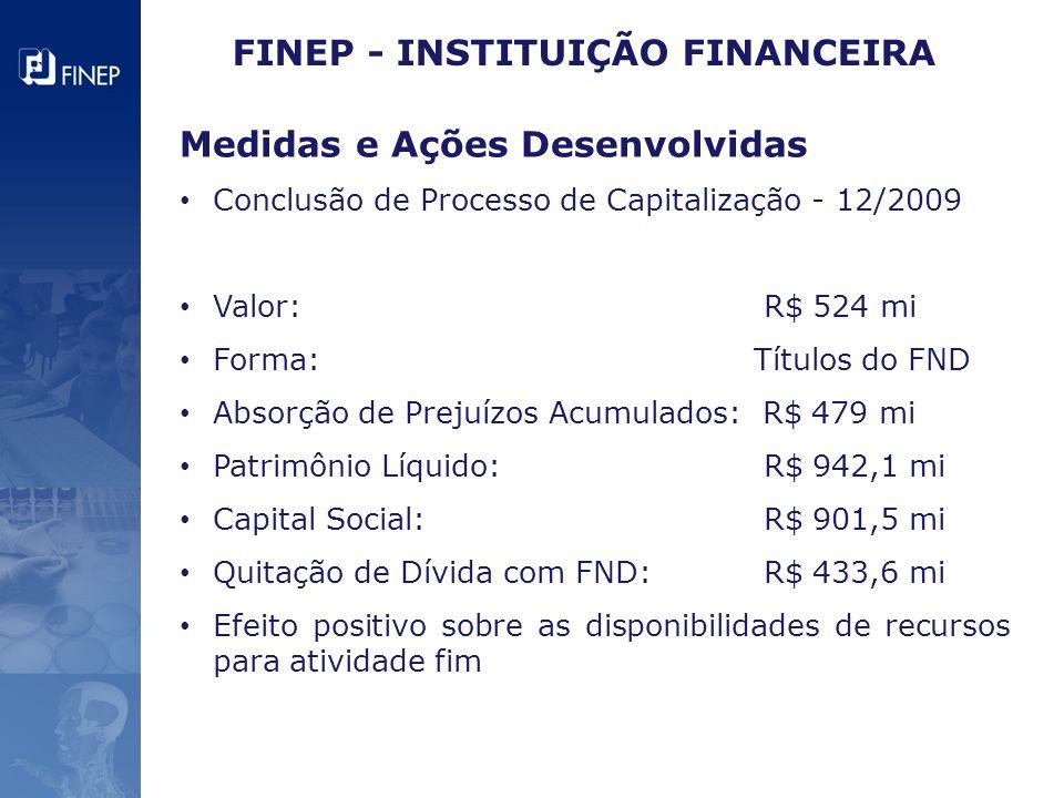 Medidas e Ações Desenvolvidas Conclusão de Processo de Capitalização - 12/2009 Valor: R$ 524 mi Forma: Títulos do FND Absorção de Prejuízos Acumulados