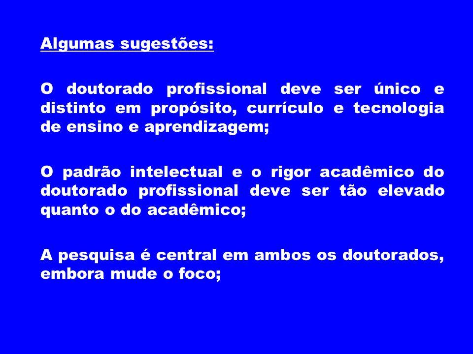 Algumas sugestões: O doutorado profissional deve ser único e distinto em propósito, currículo e tecnologia de ensino e aprendizagem; O padrão intelect