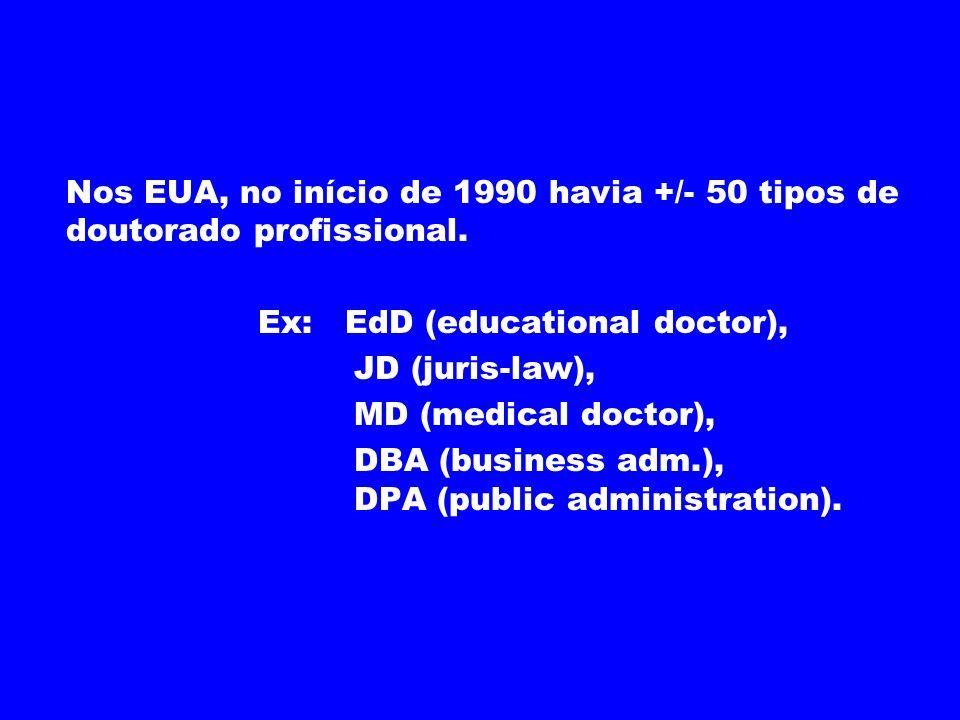 Nos EUA, no início de 1990 havia +/- 50 tipos de doutorado profissional. Ex: EdD (educational doctor), JD (juris-law), MD (medical doctor), DBA (busin