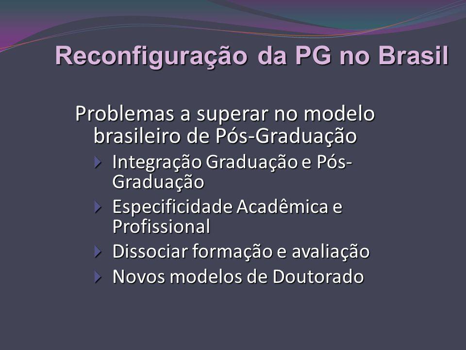 Problemas a superar no modelo brasileiro de Pós-Graduação Integração Graduação e Pós- Graduação Integração Graduação e Pós- Graduação Especificidade Acadêmica e Profissional Especificidade Acadêmica e Profissional Dissociar formação e avaliação Dissociar formação e avaliação Novos modelos de Doutorado Novos modelos de Doutorado Reconfiguração da PG no Brasil