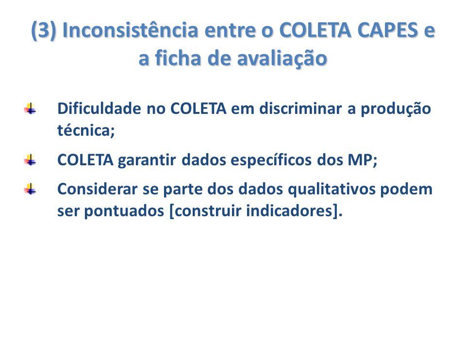 (3) Inconsistência entre o COLETA CAPES e a ficha de avaliação Dificuldade no COLETA em discriminar a produção técnica; COLETA garantir dados específicos dos MP; Considerar se parte dos dados qualitativos podem ser pontuados [construir indicadores].