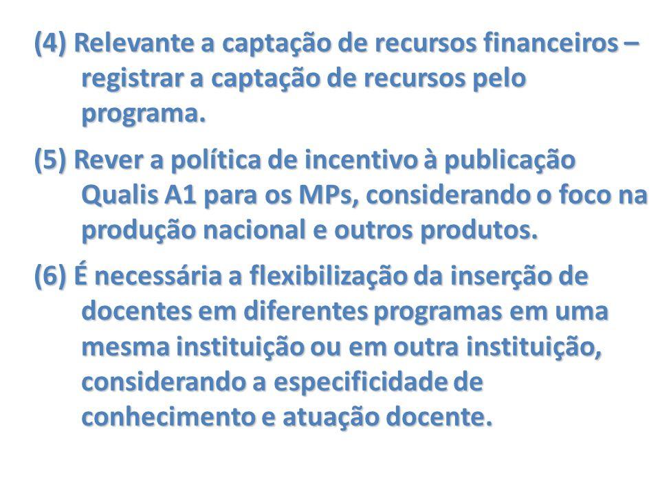 (4) Relevante a captação de recursos financeiros – registrar a captação de recursos pelo programa.