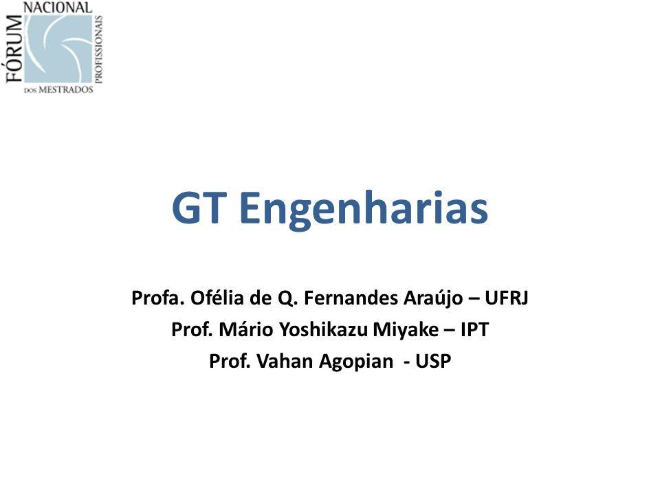 GT Engenharias Profa. Ofélia de Q. Fernandes Araújo – UFRJ Prof.