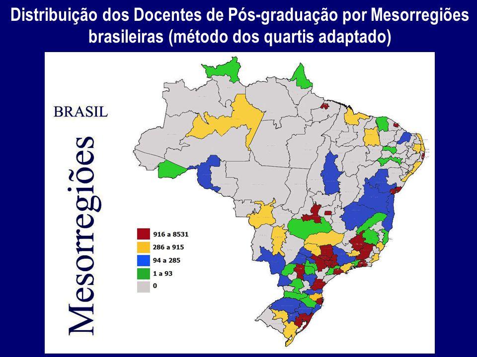Distribuição dos Docentes de Pós-graduação por Mesorregiões brasileiras (método dos quartis adaptado)