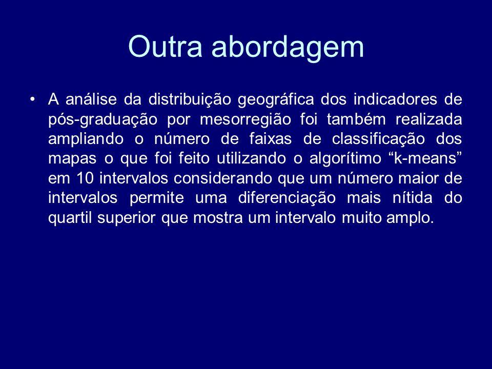 Outra abordagem A análise da distribuição geográfica dos indicadores de pós-graduação por mesorregião foi também realizada ampliando o número de faixa