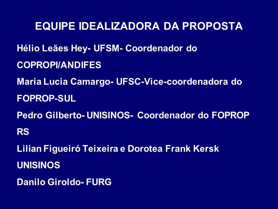 EQUIPE IDEALIZADORA DA PROPOSTA Hélio Leães Hey- UFSM- Coordenador do COPROPI/ANDIFES Maria Lucia Camargo- UFSC-Vice-coordenadora do FOPROP-SUL Pedro