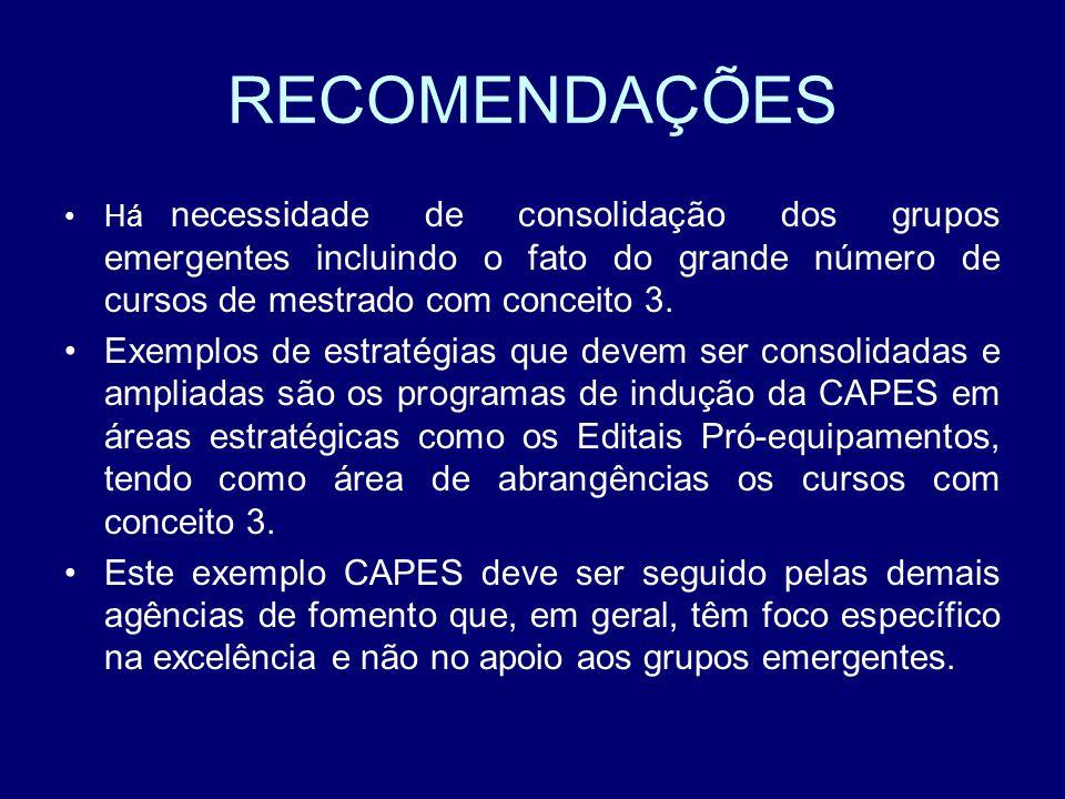 RECOMENDAÇÕES Há necessidade de consolidação dos grupos emergentes incluindo o fato do grande número de cursos de mestrado com conceito 3. Exemplos de