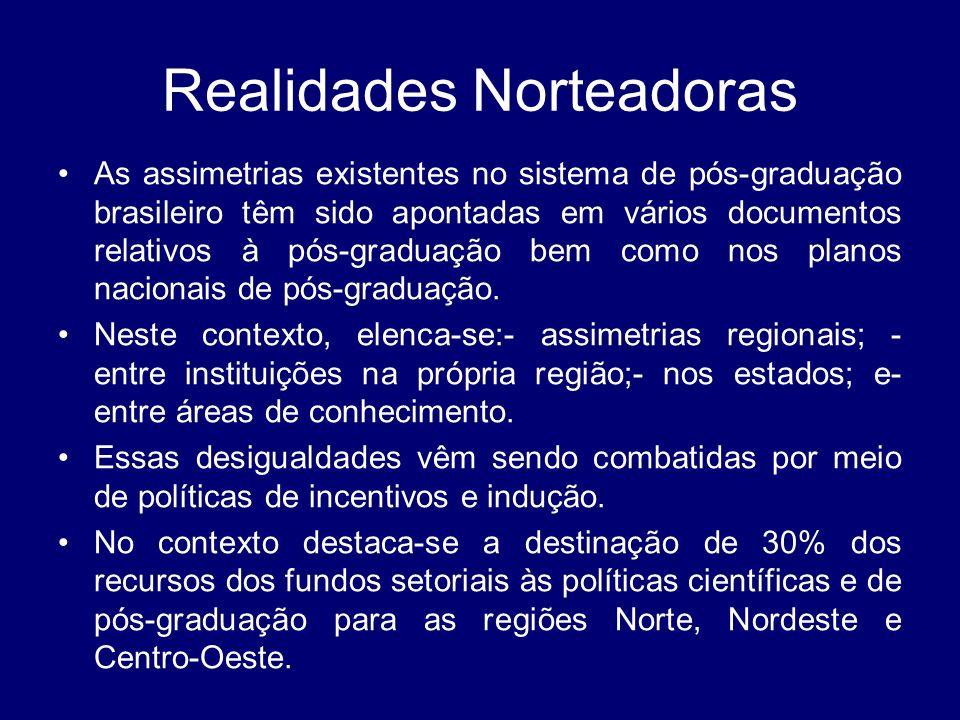 Realidades Norteadoras As assimetrias existentes no sistema de pós-graduação brasileiro têm sido apontadas em vários documentos relativos à pós-gradua