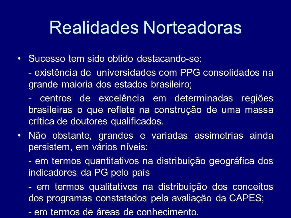 Realidades Norteadoras Sucesso tem sido obtido destacando-se: - existência de universidades com PPG consolidados na grande maioria dos estados brasile