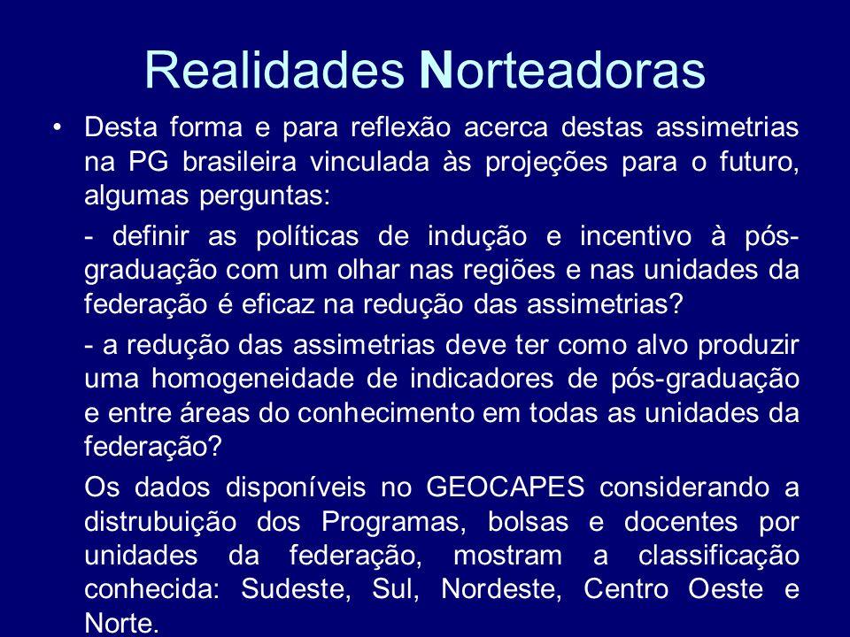 Realidades Norteadoras Desta forma e para reflexão acerca destas assimetrias na PG brasileira vinculada às projeções para o futuro, algumas perguntas: