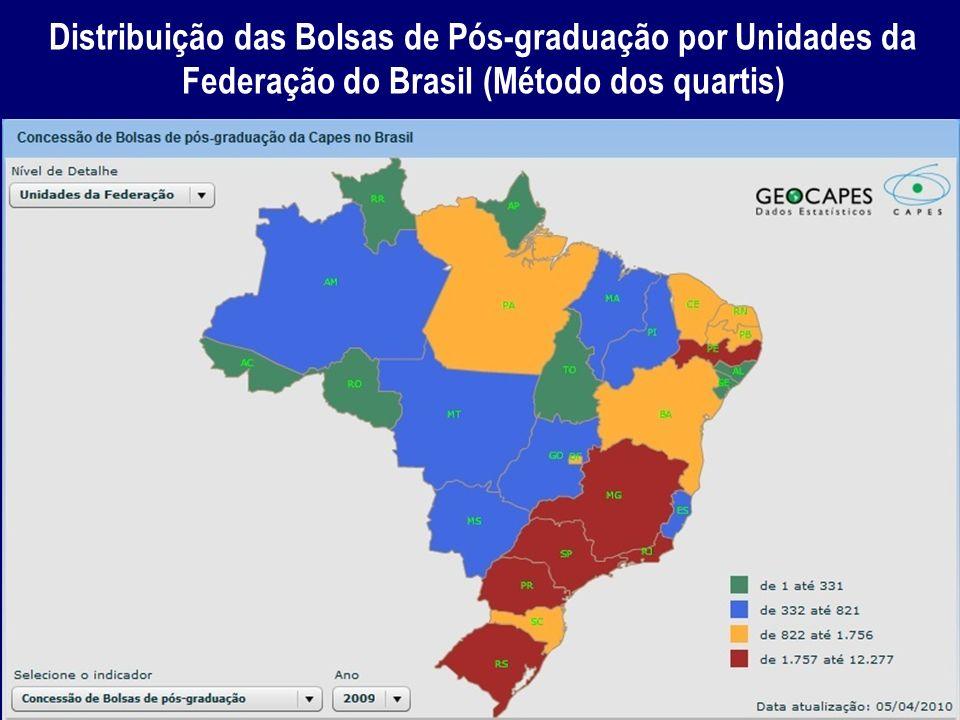 Distribuição das Bolsas de Pós-graduação por Unidades da Federação do Brasil (Método dos quartis)