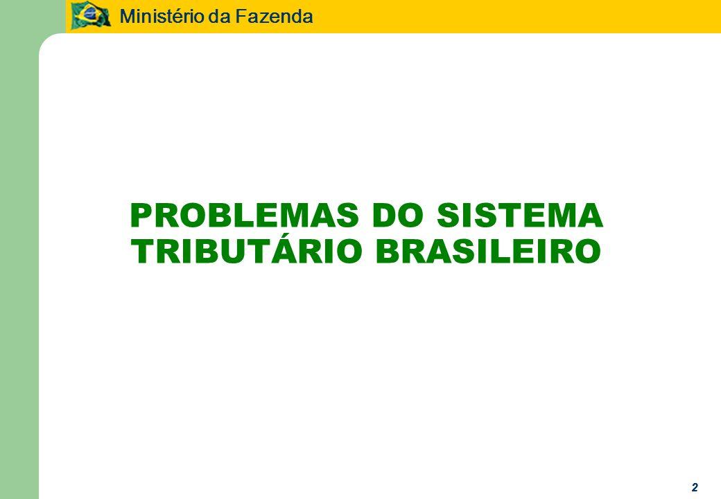 Ministério da Fazenda 22 PROBLEMAS DO SISTEMA TRIBUTÁRIO BRASILEIRO