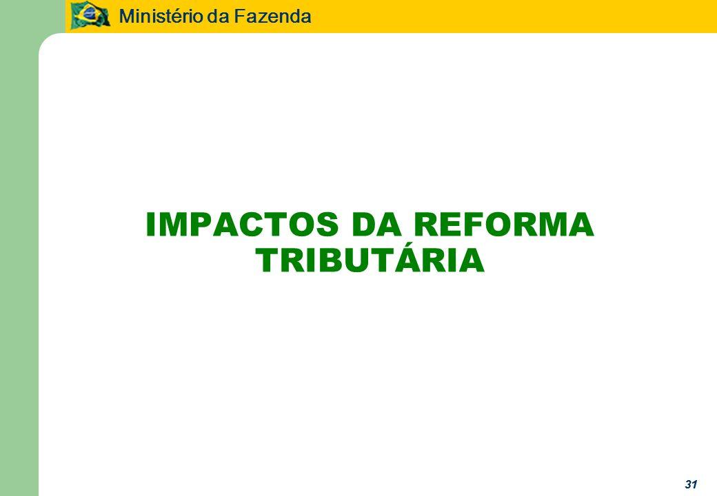 Ministério da Fazenda 31 IMPACTOS DA REFORMA TRIBUTÁRIA