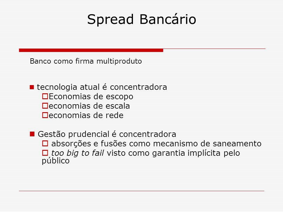 Spread Bancário Banco como firma multiproduto tecnologia atual é concentradora Economias de escopo economias de escala economias de rede Gestão pruden