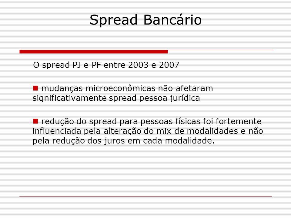 Spread Bancário O spread PJ e PF entre 2003 e 2007 mudanças microeconômicas não afetaram significativamente spread pessoa jurídica redução do spread p