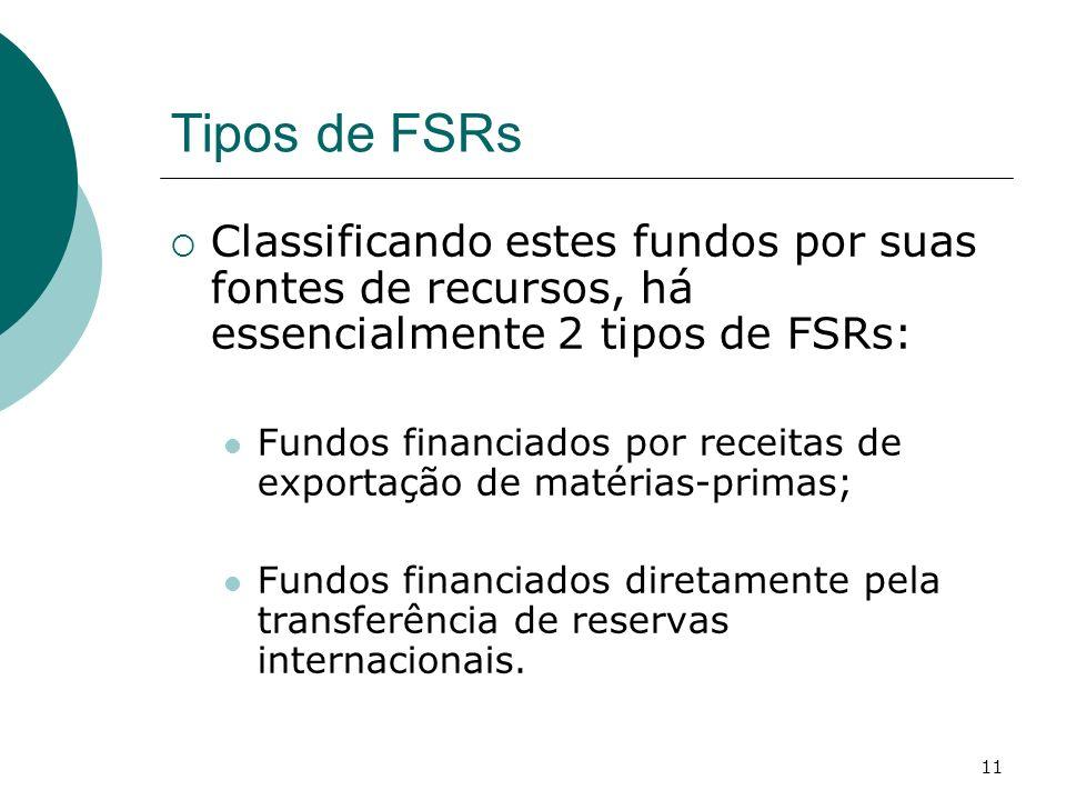 11 Tipos de FSRs Classificando estes fundos por suas fontes de recursos, há essencialmente 2 tipos de FSRs: Fundos financiados por receitas de exporta