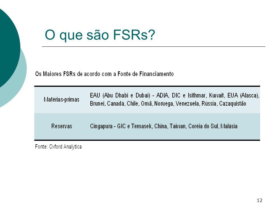 12 O que são FSRs?