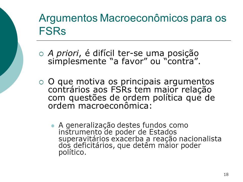 18 Argumentos Macroeconômicos para os FSRs A priori, é difícil ter-se uma posição simplesmente a favor ou contra. O que motiva os principais argumento