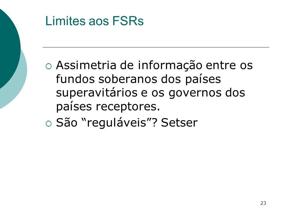 23 Limites aos FSRs Assimetria de informação entre os fundos soberanos dos países superavitários e os governos dos países receptores. São reguláveis?