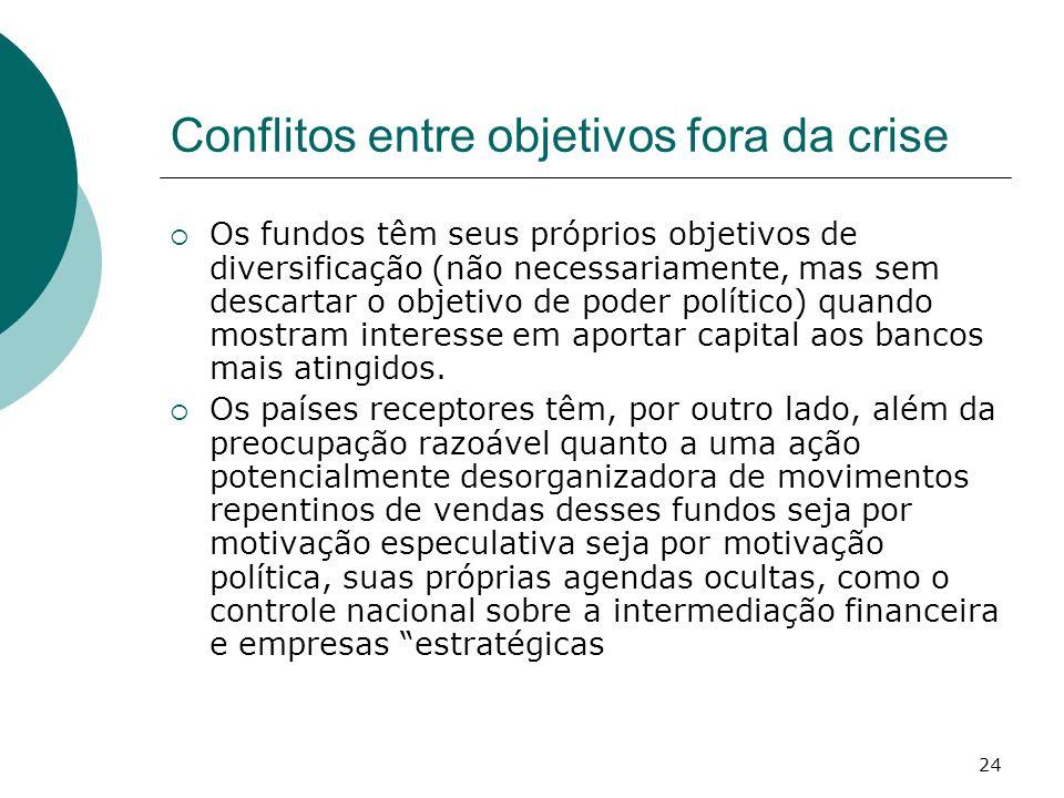 24 Conflitos entre objetivos fora da crise Os fundos têm seus próprios objetivos de diversificação (não necessariamente, mas sem descartar o objetivo