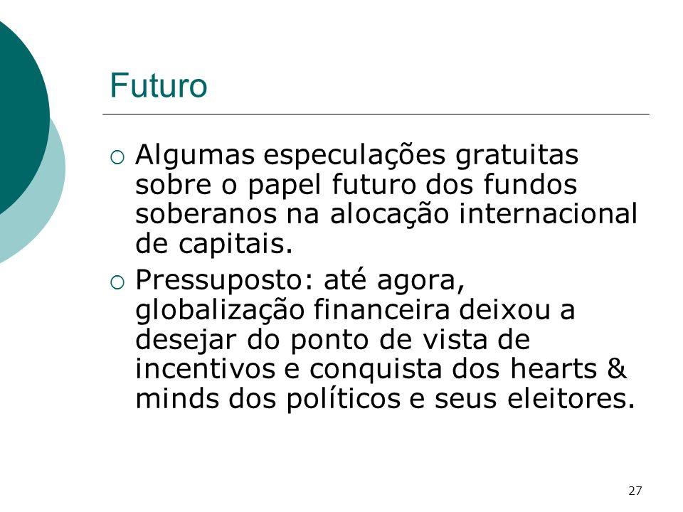 27 Futuro Algumas especulações gratuitas sobre o papel futuro dos fundos soberanos na alocação internacional de capitais. Pressuposto: até agora, glob