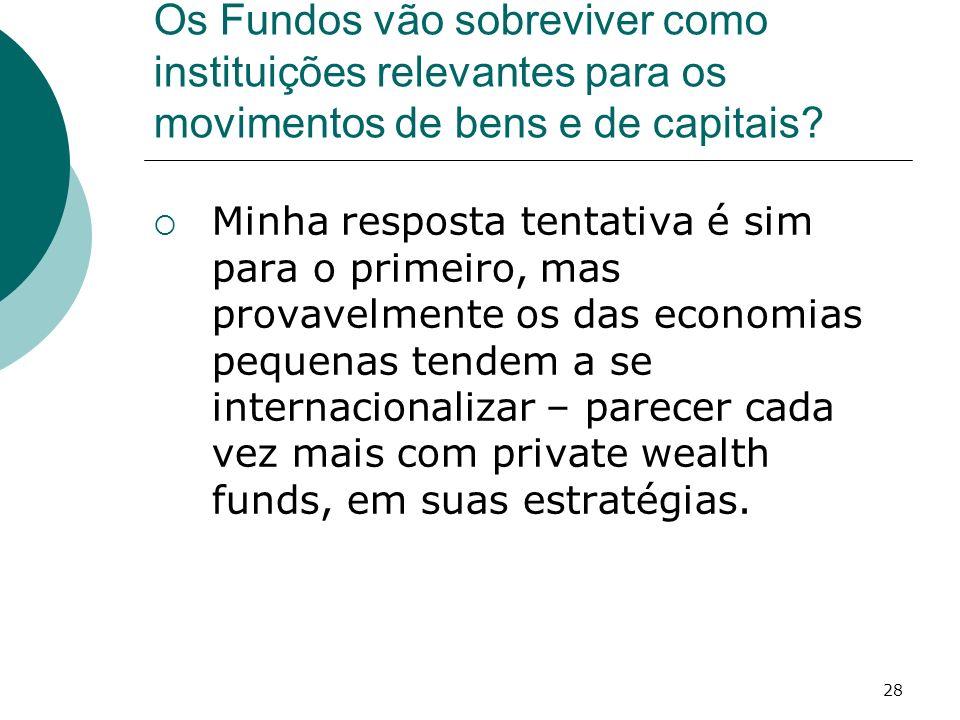 28 Os Fundos vão sobreviver como instituições relevantes para os movimentos de bens e de capitais? Minha resposta tentativa é sim para o primeiro, mas