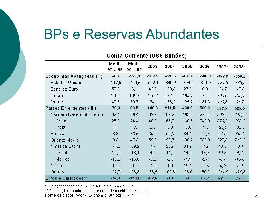 4 BPs e Reservas Abundantes