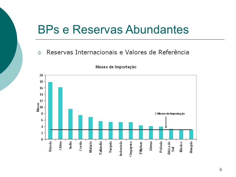 6 BPs e Reservas Abundantes Reservas Internacionais e Valores de Referência