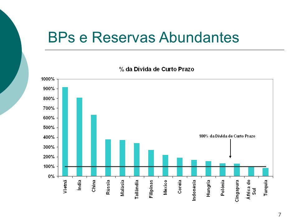 7 BPs e Reservas Abundantes