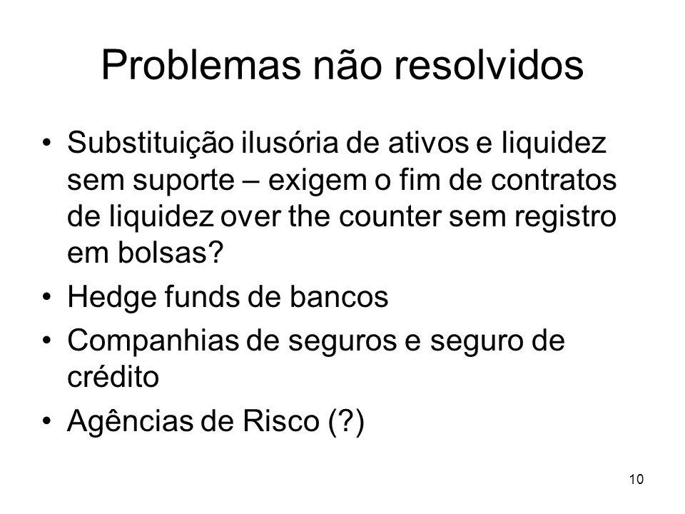 10 Problemas não resolvidos Substituição ilusória de ativos e liquidez sem suporte – exigem o fim de contratos de liquidez over the counter sem registro em bolsas.