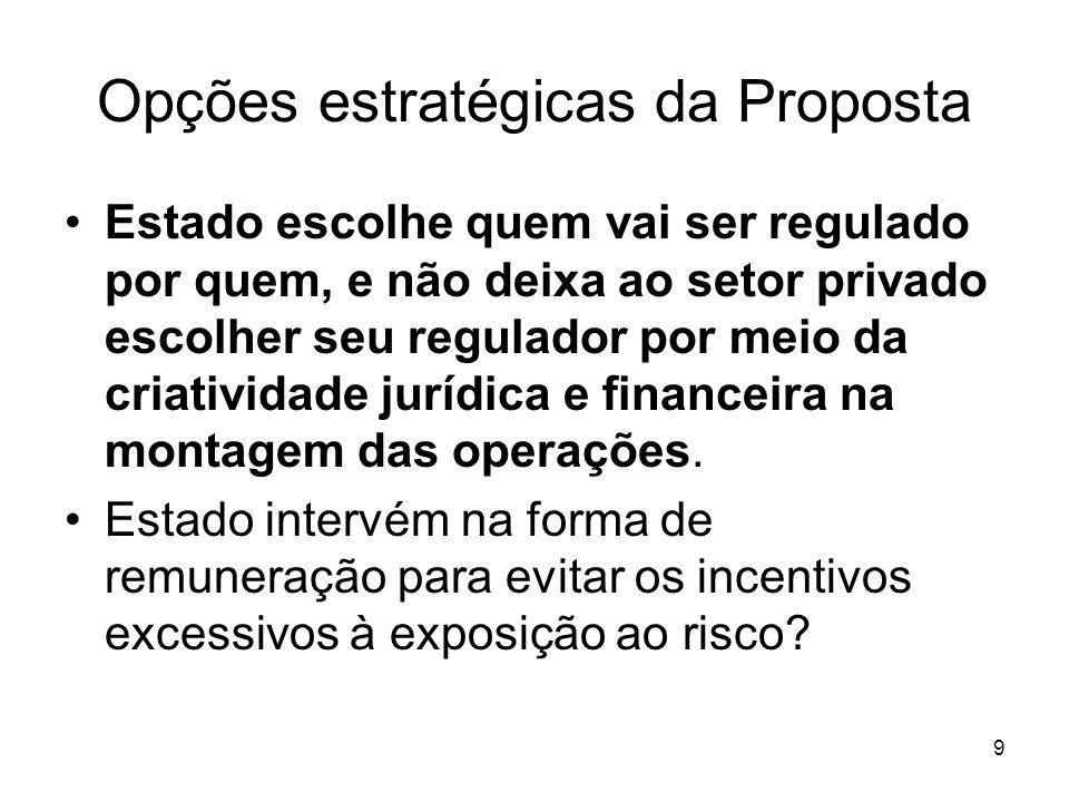 9 Opções estratégicas da Proposta Estado escolhe quem vai ser regulado por quem, e não deixa ao setor privado escolher seu regulador por meio da criatividade jurídica e financeira na montagem das operações.