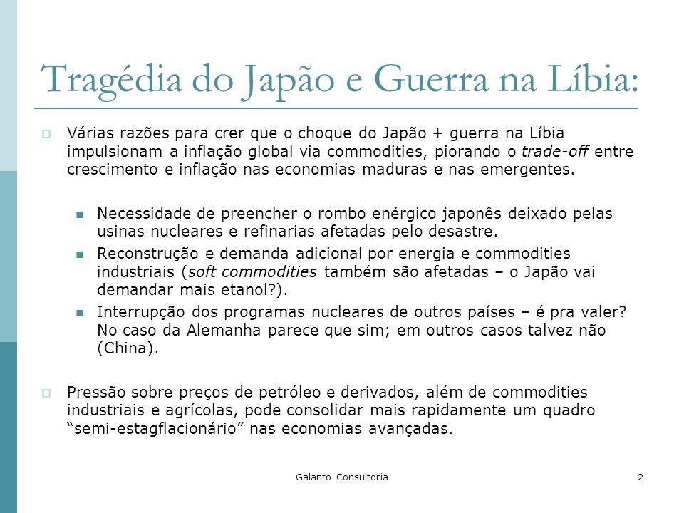 Galanto Consultoria2 Tragédia do Japão e Guerra na Líbia: Várias razões para crer que o choque do Japão + guerra na Líbia impulsionam a inflação globa