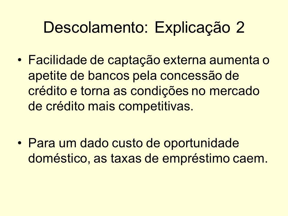 Descolamento: Explicação 2 Facilidade de captação externa aumenta o apetite de bancos pela concessão de crédito e torna as condições no mercado de cré