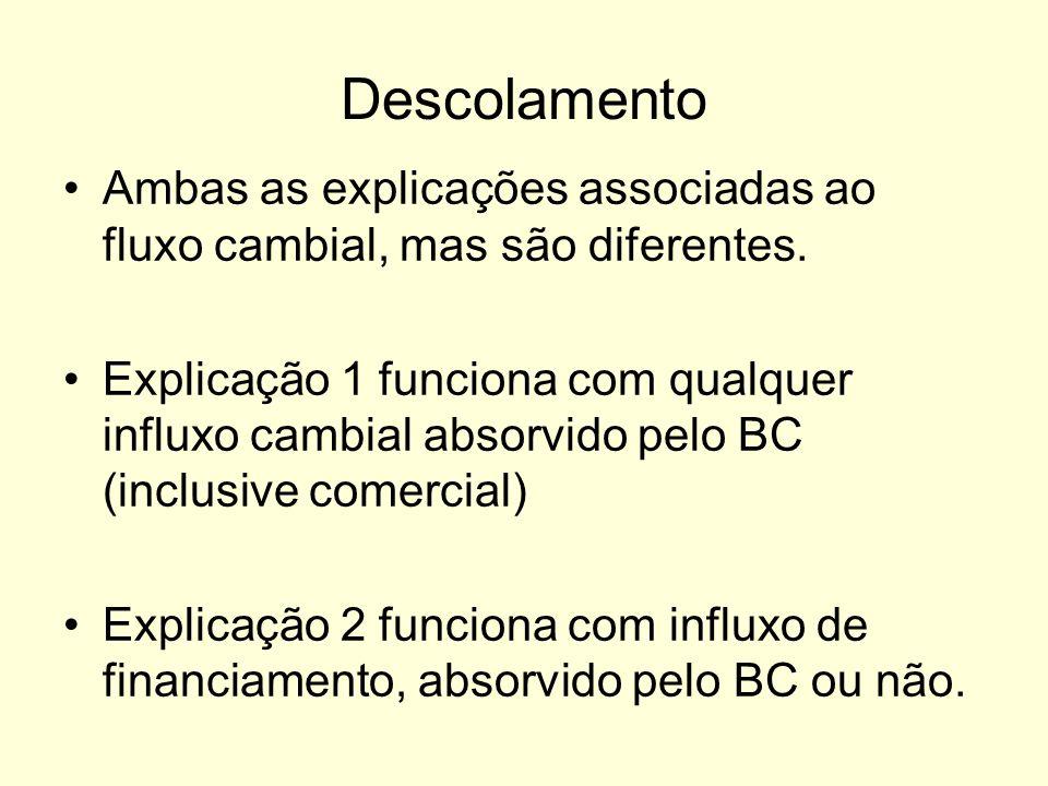 Descolamento Ambas as explicações associadas ao fluxo cambial, mas são diferentes. Explicação 1 funciona com qualquer influxo cambial absorvido pelo B