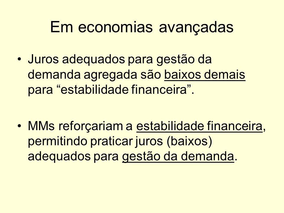 Em economias avançadas Juros adequados para gestão da demanda agregada são baixos demais para estabilidade financeira. MMs reforçariam a estabilidade