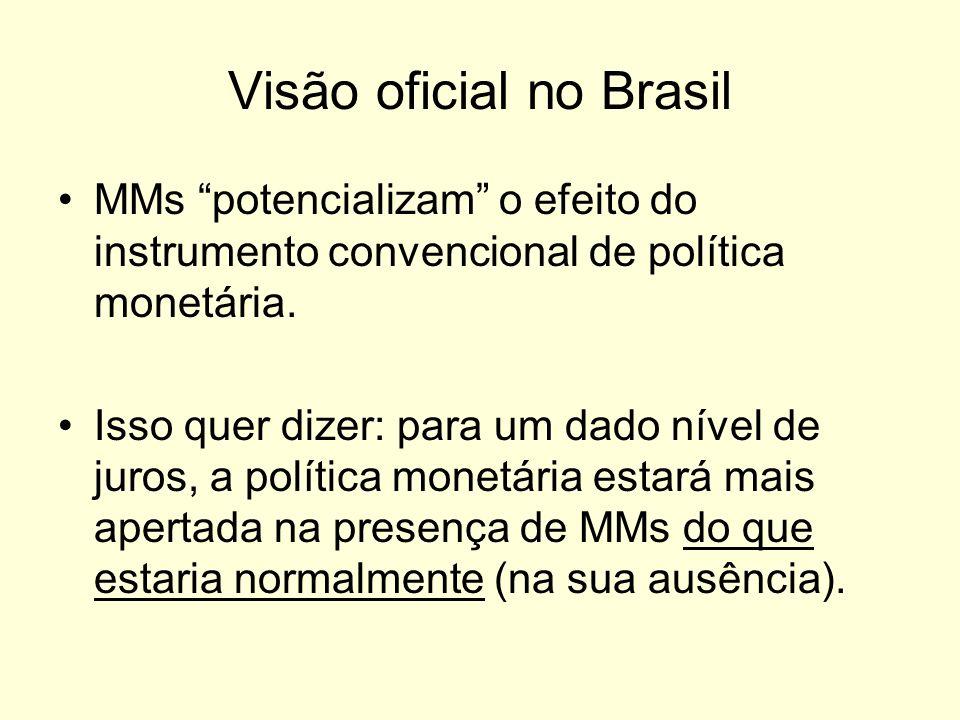 Visão oficial no Brasil MMs potencializam o efeito do instrumento convencional de política monetária. Isso quer dizer: para um dado nível de juros, a