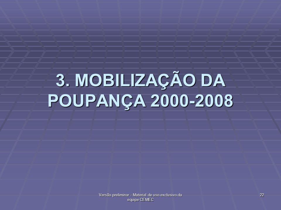 3. MOBILIZAÇÃO DA POUPANÇA 2000-2008 22Versão preliminar - Material de uso exclusivo da equipe CEMEC