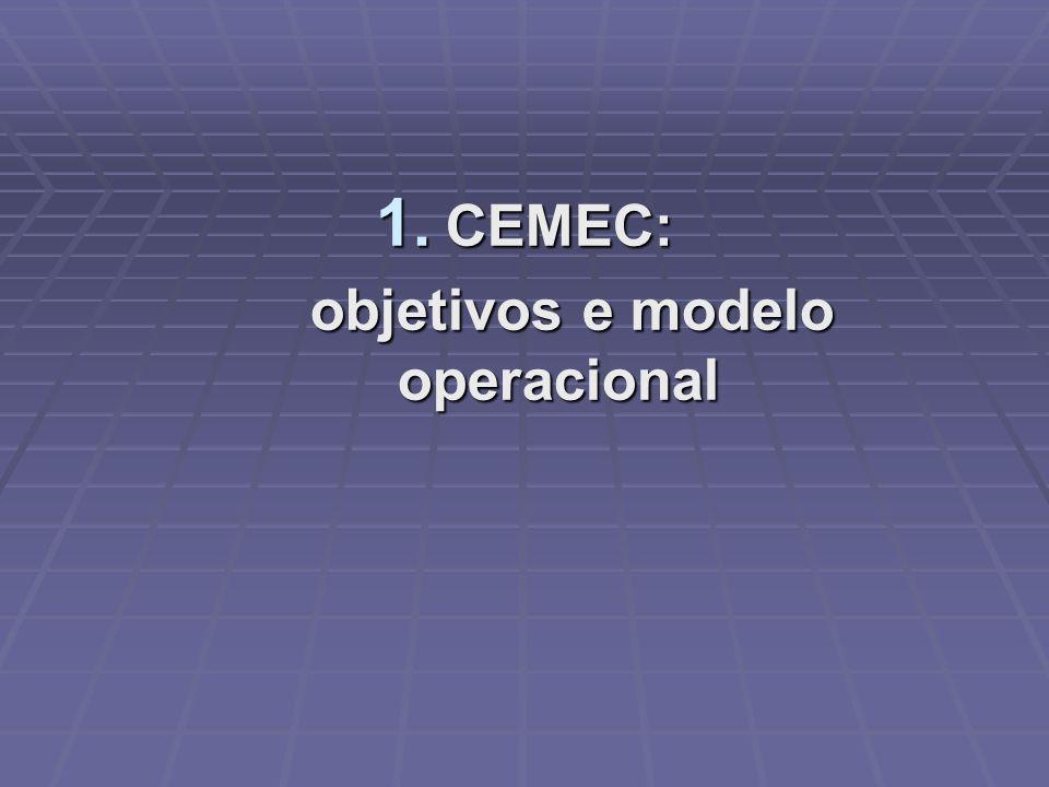 1. CEMEC: objetivos e modelo operacional objetivos e modelo operacional