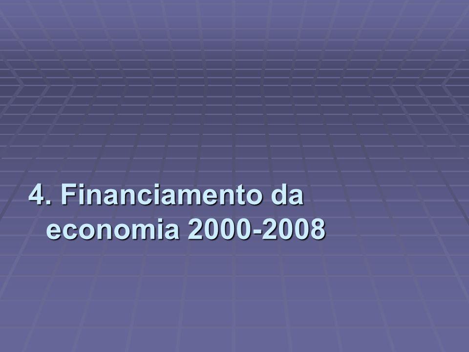 4. Financiamento da economia 2000-2008