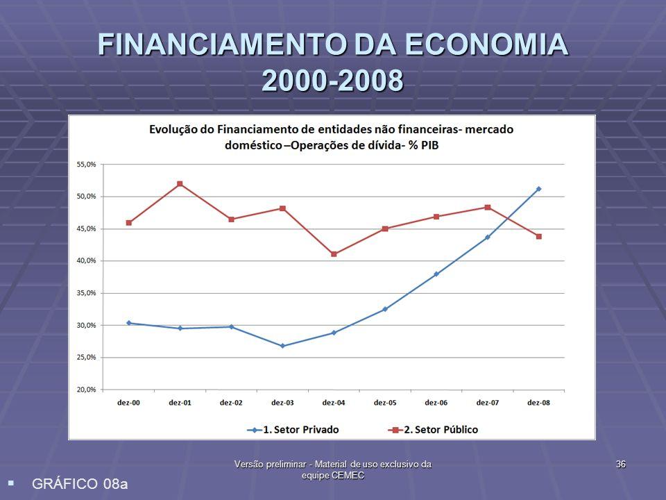 FINANCIAMENTO DA ECONOMIA 2000-2008 36 Versão preliminar - Material de uso exclusivo da equipe CEMEC GRÁFICO 08a