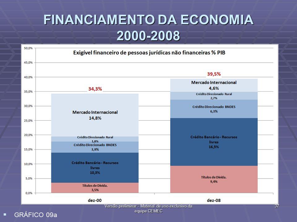 FINANCIAMENTO DA ECONOMIA 2000-2008 37Versão preliminar - Material de uso exclusivo da equipe CEMEC GRÁFICO 09a