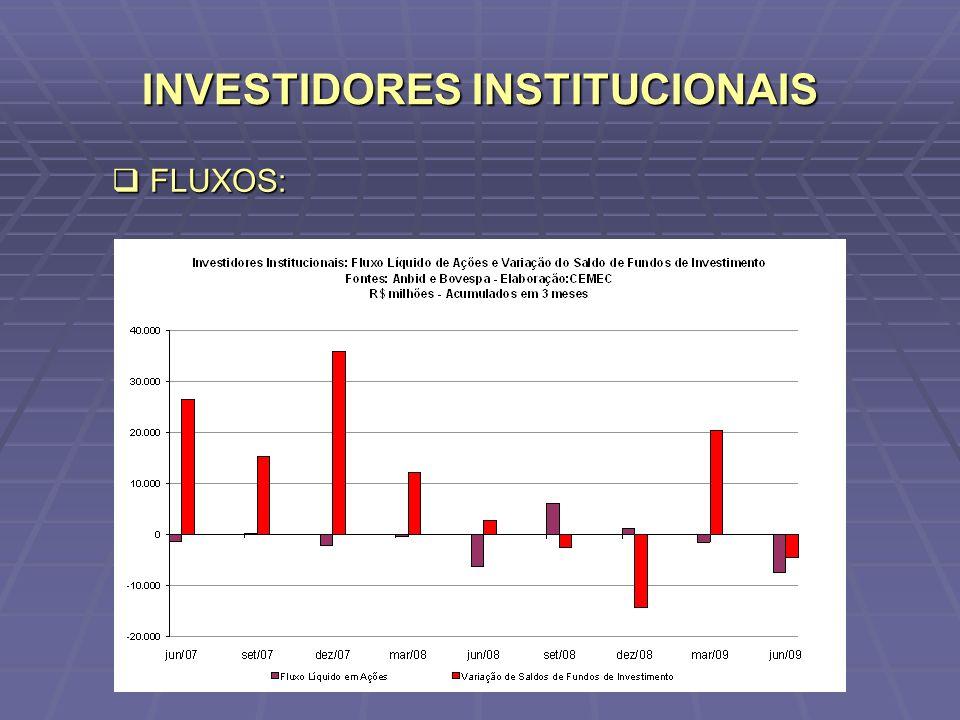 INVESTIDORES INSTITUCIONAIS FLUXOS: FLUXOS: