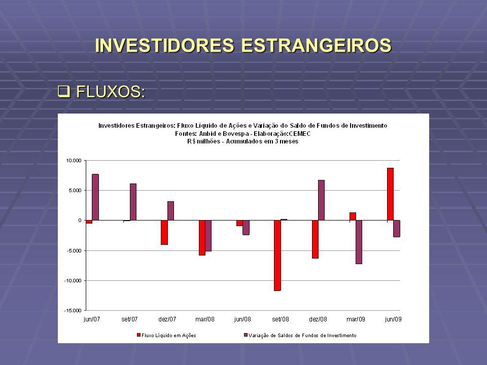 INVESTIDORES ESTRANGEIROS FLUXOS: FLUXOS: