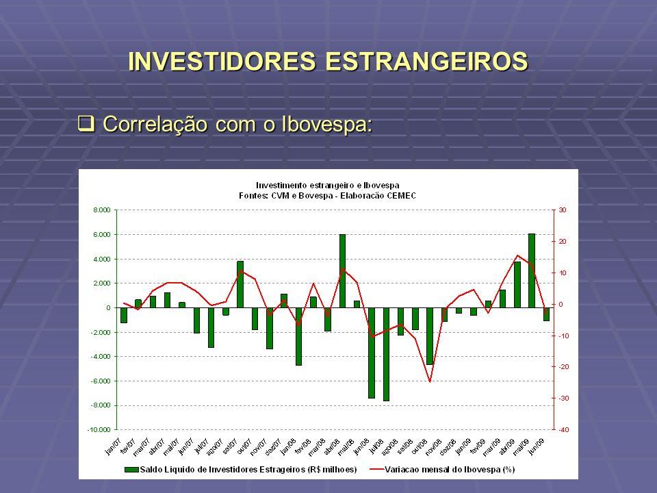 INVESTIDORES ESTRANGEIROS Correlação com o Ibovespa: Correlação com o Ibovespa: