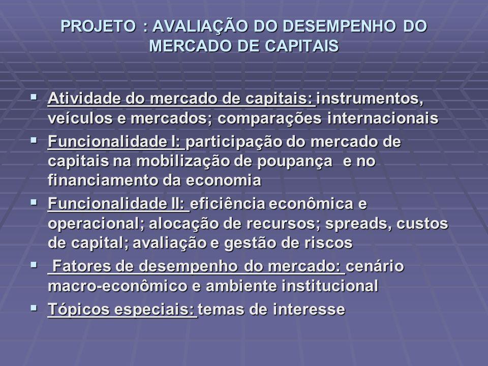 PROJETO : AVALIAÇÃO DO DESEMPENHO DO MERCADO DE CAPITAIS Atividade do mercado de capitais: instrumentos, veículos e mercados; comparações internaciona