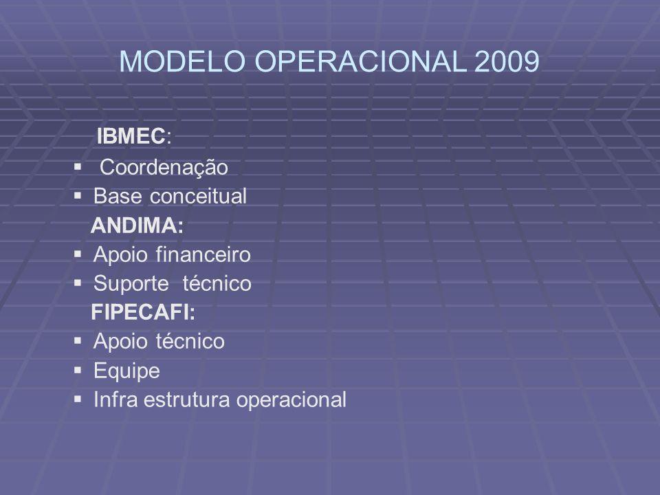 MODELO OPERACIONAL 2009 IBMEC: Coordenação Base conceitual ANDIMA: Apoio financeiro Suporte técnico FIPECAFI: Apoio técnico Equipe Infra estrutura ope