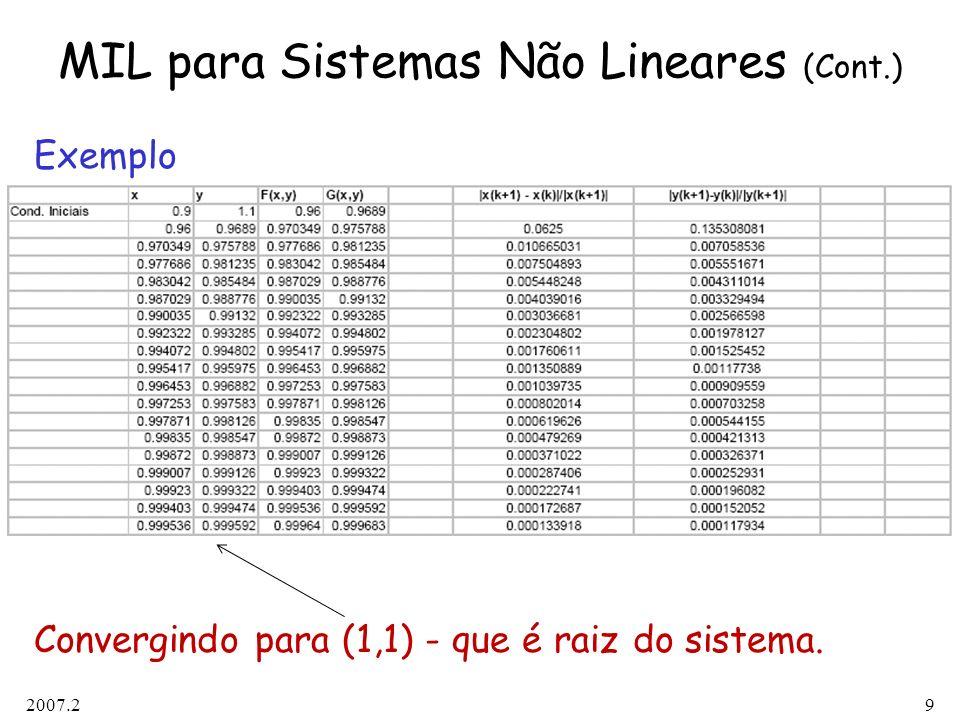 2007.210 Referências Ruggiero, M.A. G., Lopes, V.
